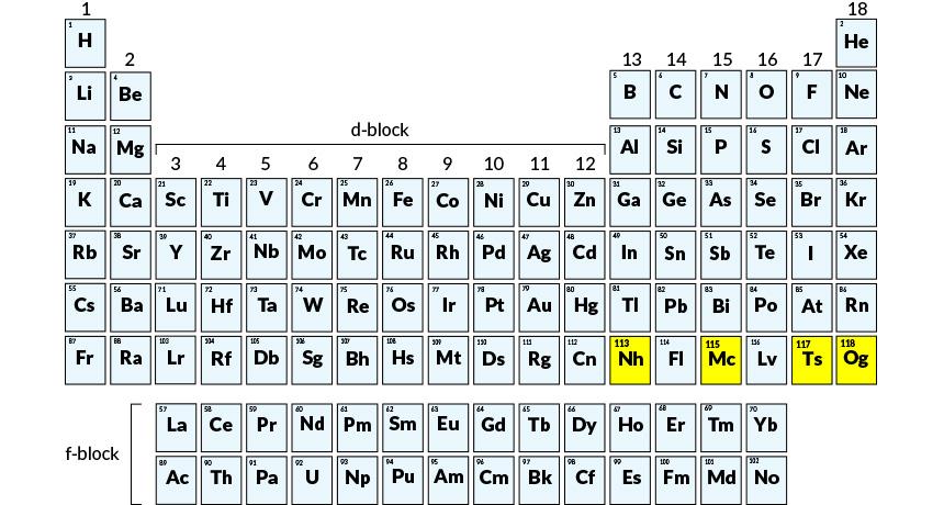 Nuevos elementos de la tabla peridica tienen nombre modogeeks nuevos elementos de la tabla peridica tienen nombre urtaz Choice Image